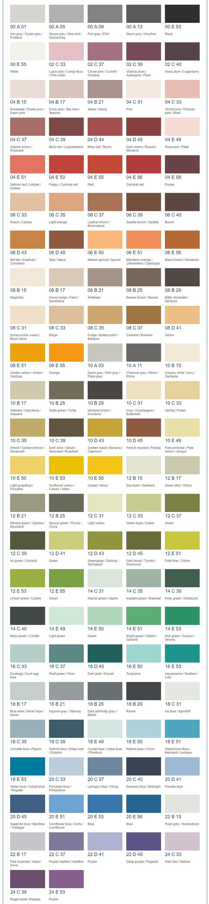 BS4800 Colour Chart